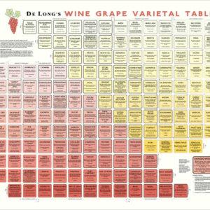 Wine-Grape-Varietal-Table