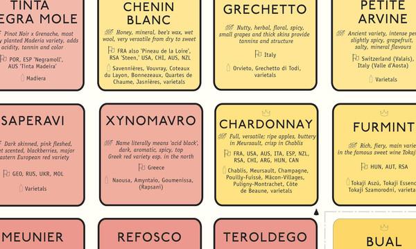 Wine-Grape-Varietal-Table-Detail_grande