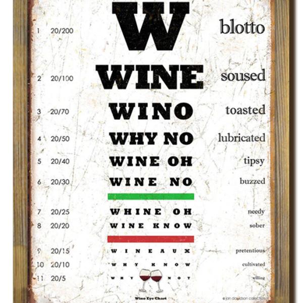 Wine Eye Chart