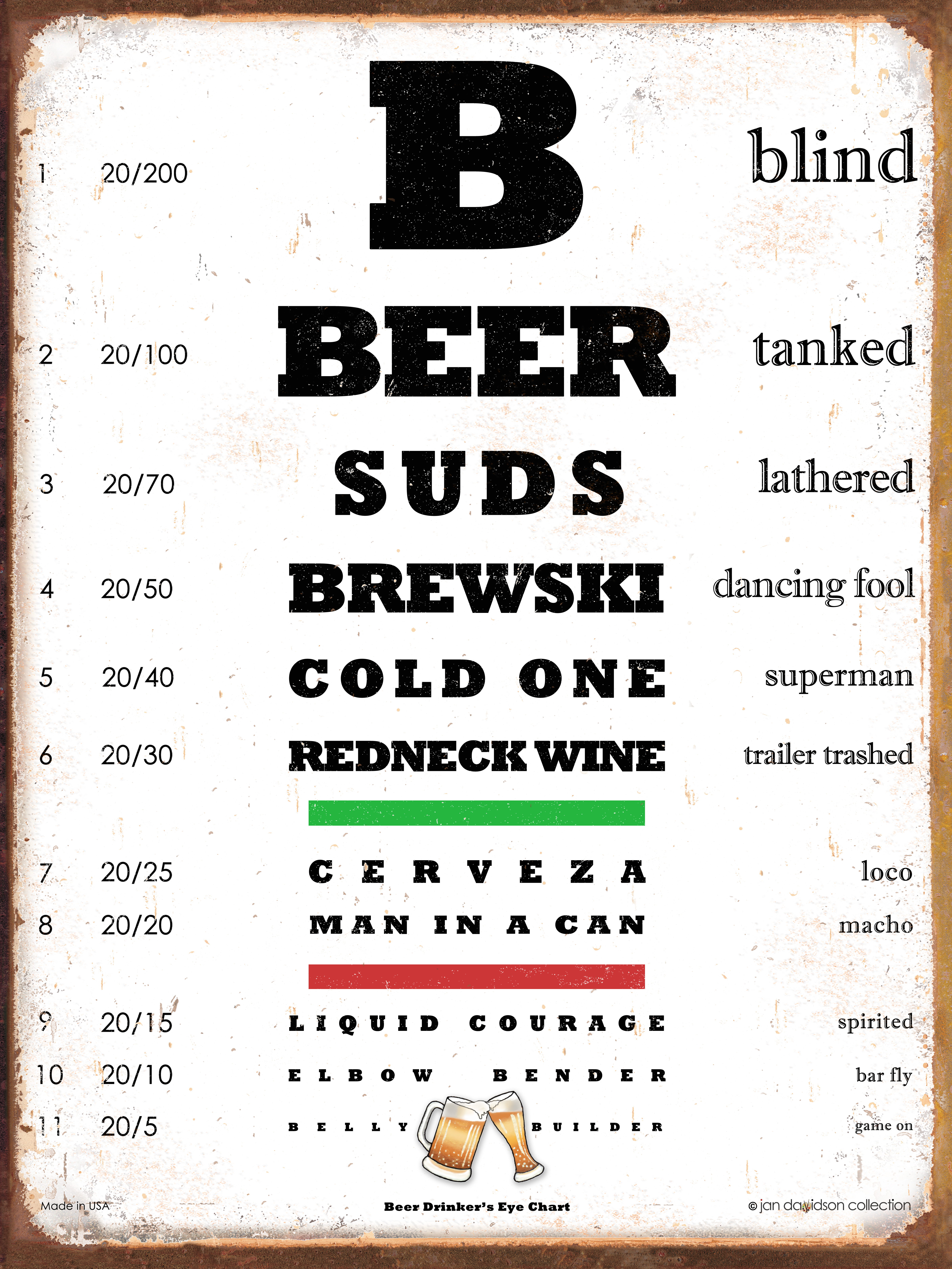 The Beer Eye Chart Napa General Store