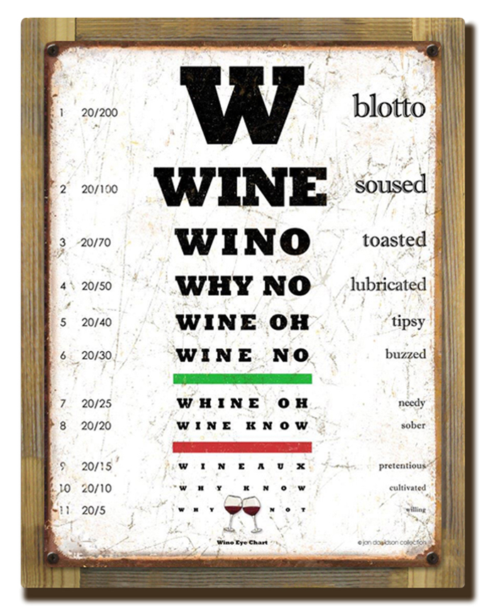 The Wine Eye Chart Mounted Napa General Store