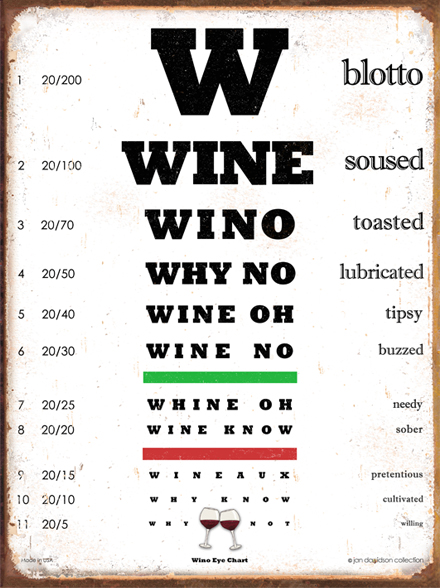 The Wine Eye Chart Napa General Store